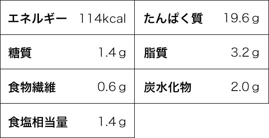 栄養成分[90g当たり]