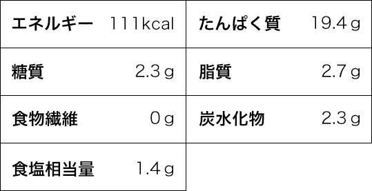 エネルギー 111kcal たんぱく質 19.4g 糖質 2.3g 脂質 2.7g 食物繊維 0g 炭水化物 2.3g 食塩相当量 1.4g